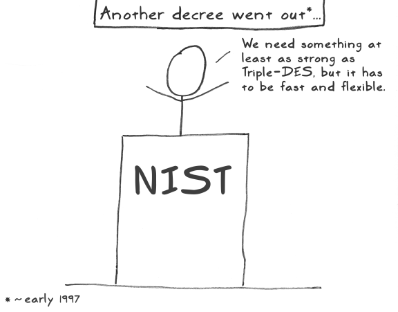 aes act 1 scene 12 nist decree