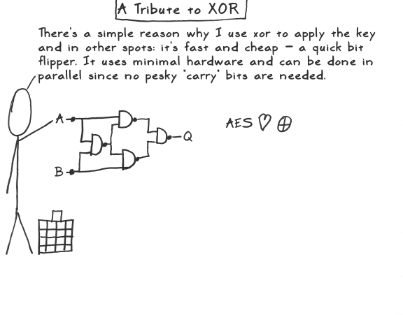 aes act 3 scene 05 xor tribute