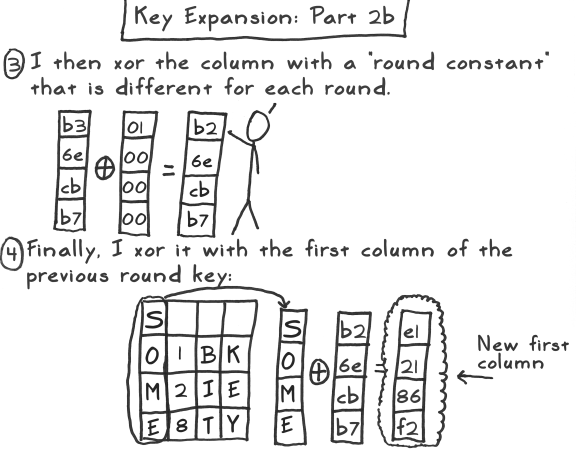 aes act 3 scene 08 key expansion part 2b