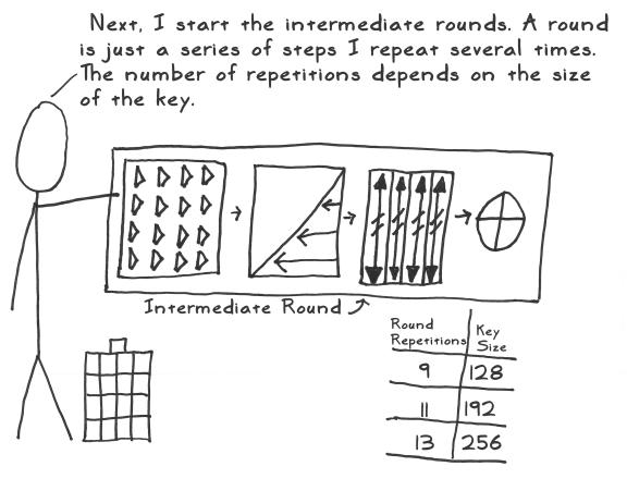 aes act 3 scene 10 intermediate round start