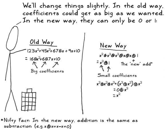 aes act 4 scene 03 algebra coefficients