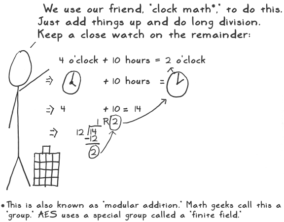 aes act 4 scene 06 clock math
