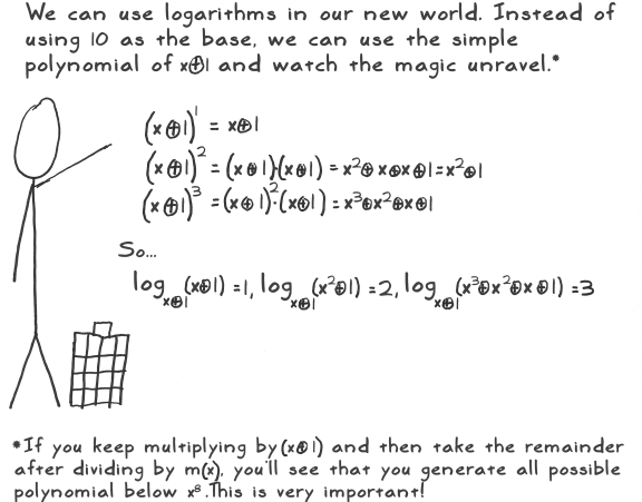 aes act 4 scene 10 using logarithms