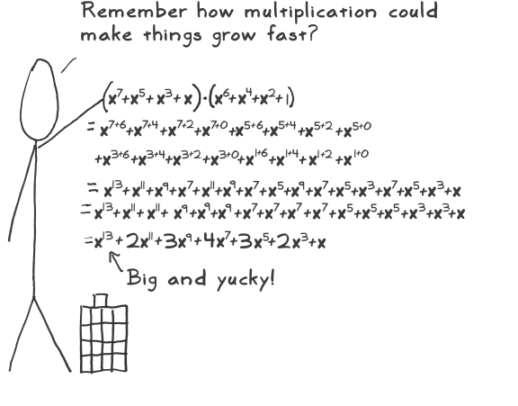 aes act 4 scene 04 remember multiplication growth